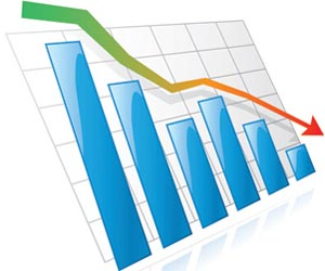 SBA Numbers Show an decline in Employment