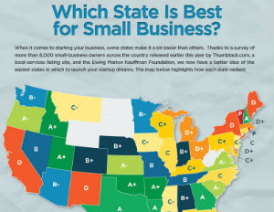 which-state-is-best-for-small-business2